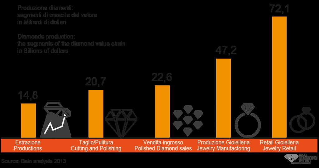 mercato dei diamanti bitcoin)